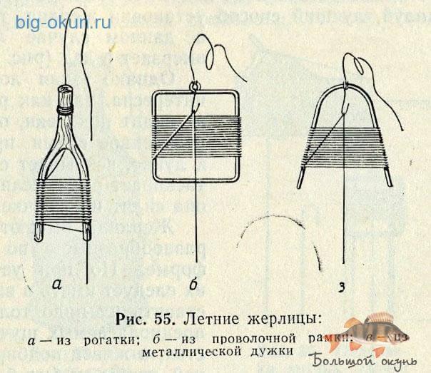 парашют для прикормки карпа видео
